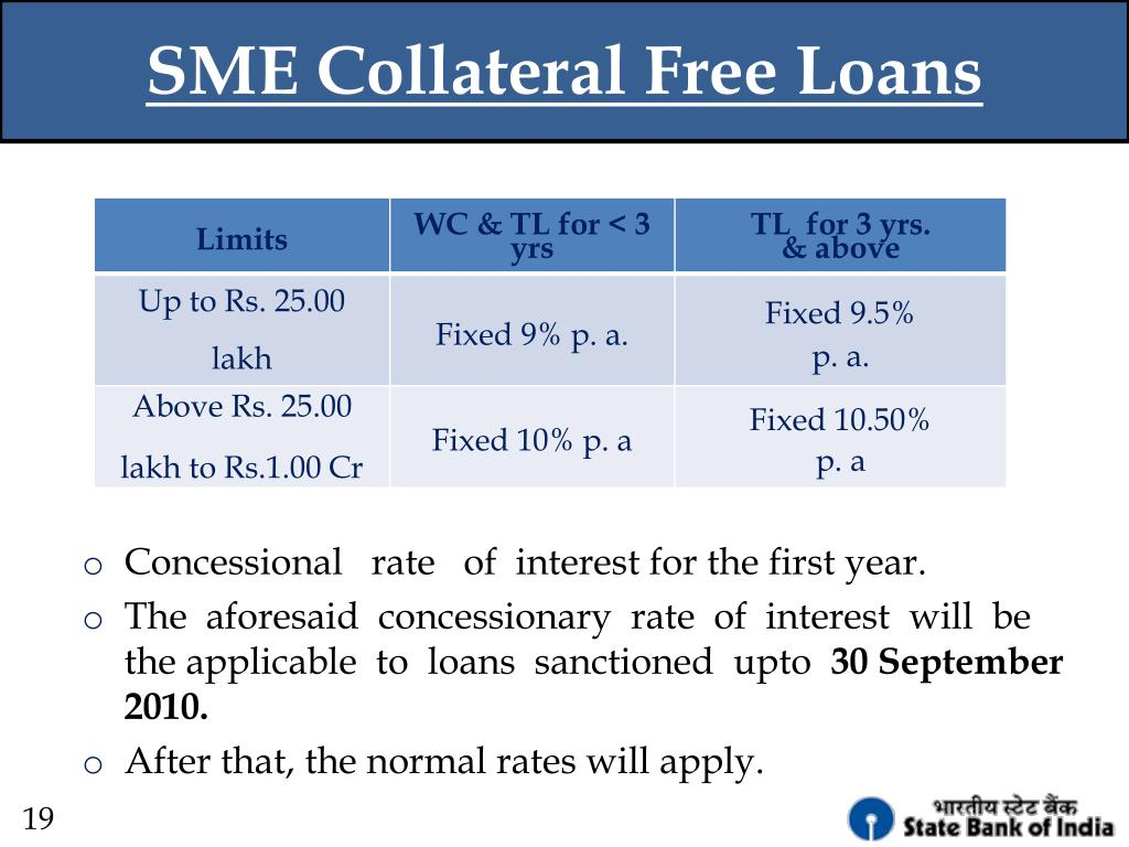 SME Collateral Free Loans