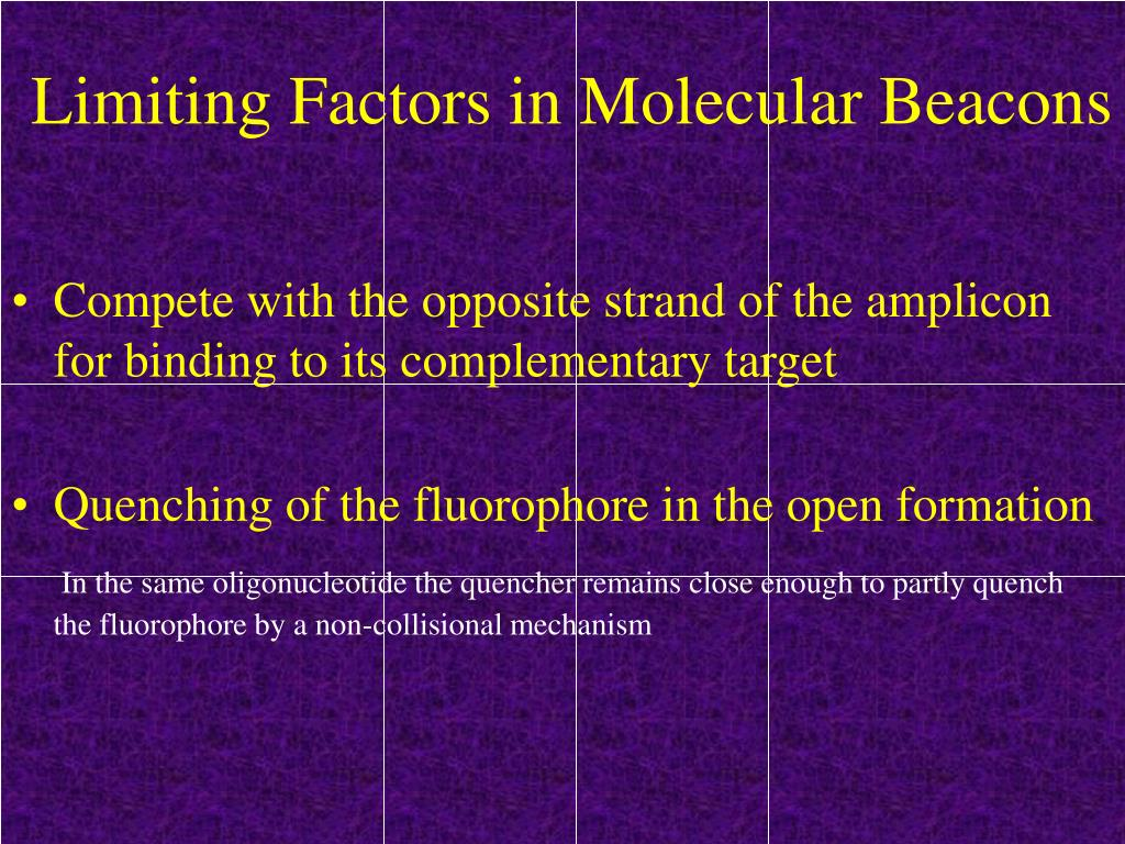 Limiting Factors in Molecular Beacons