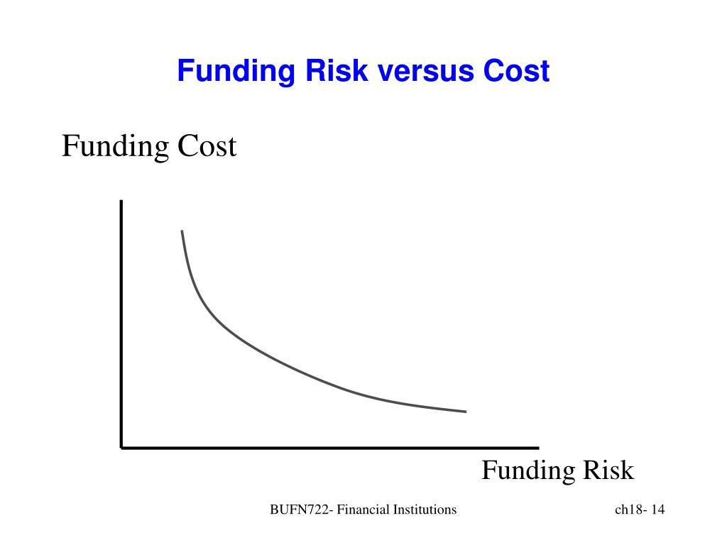 Funding Risk versus Cost