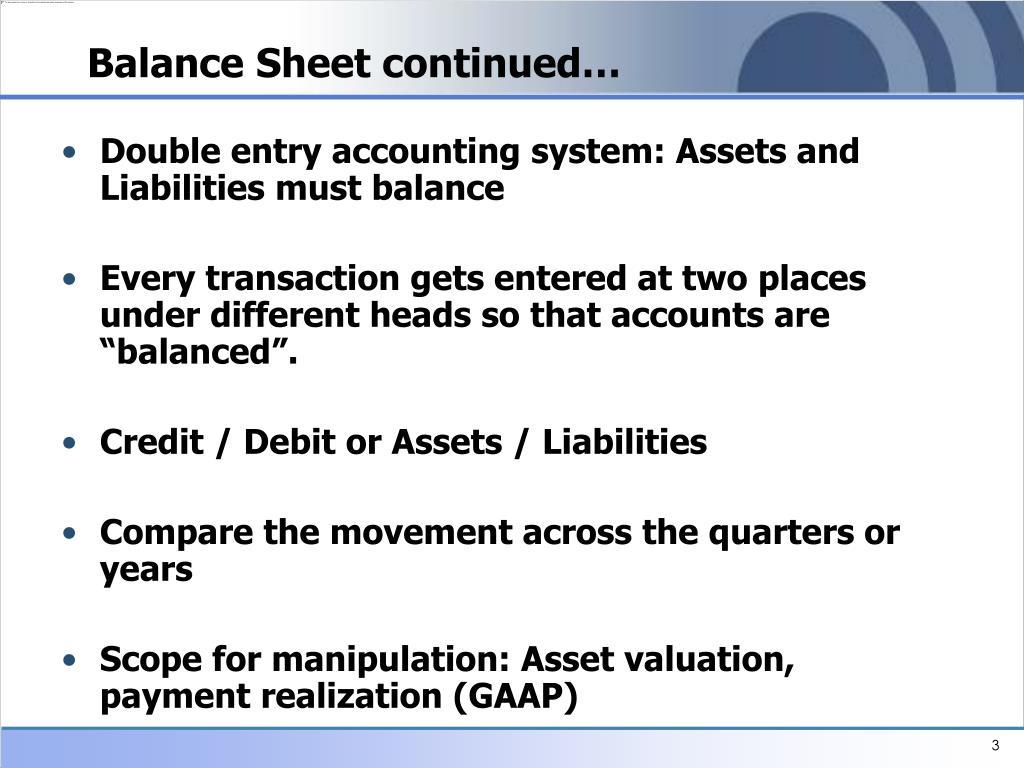 Balance Sheet continued…