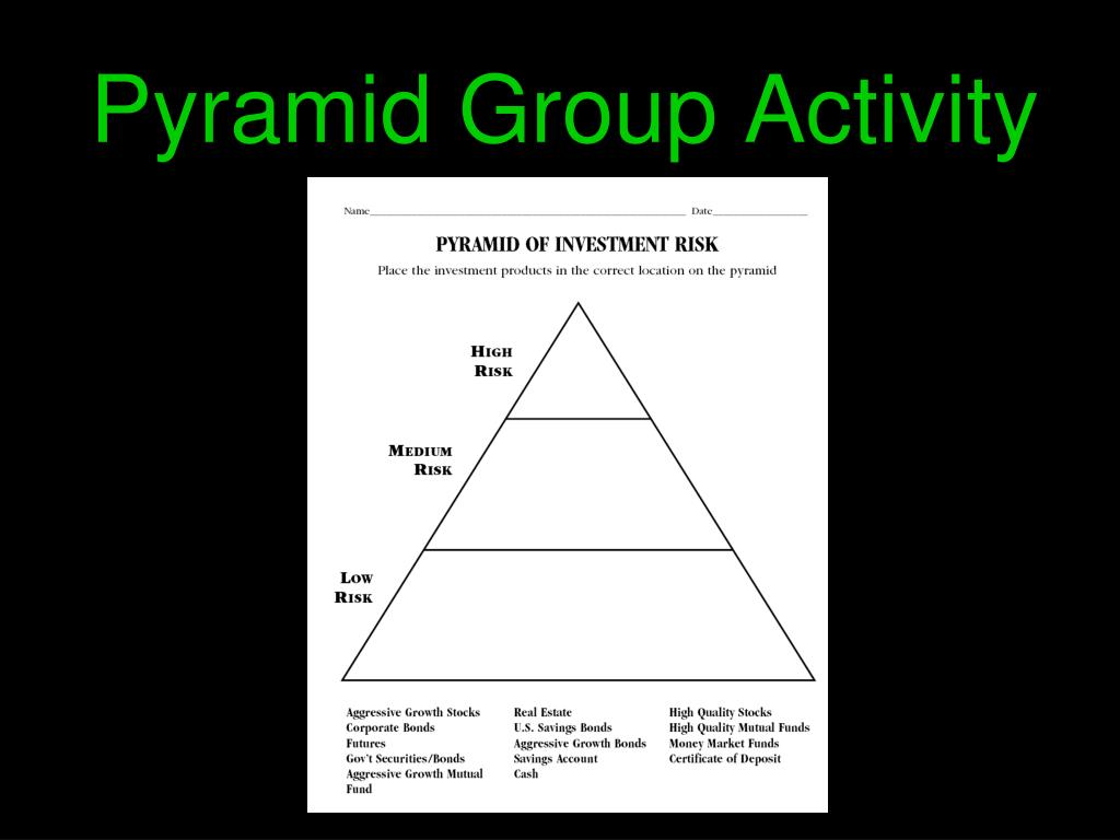 Pyramid Group Activity