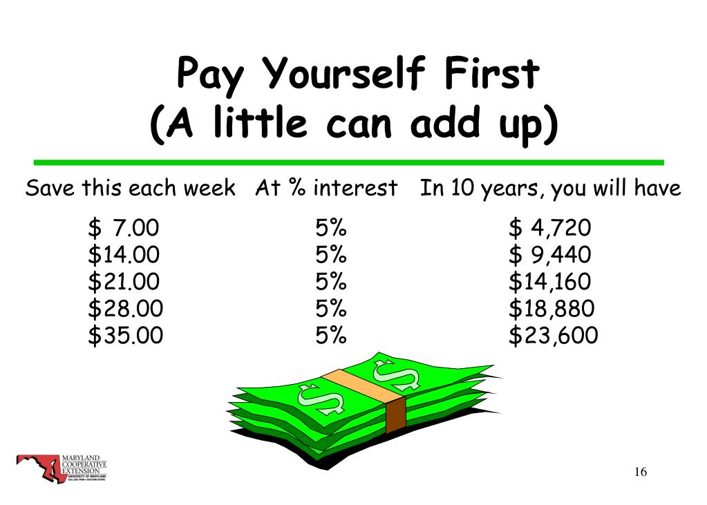 Pay Yourself First              (A little can add up)