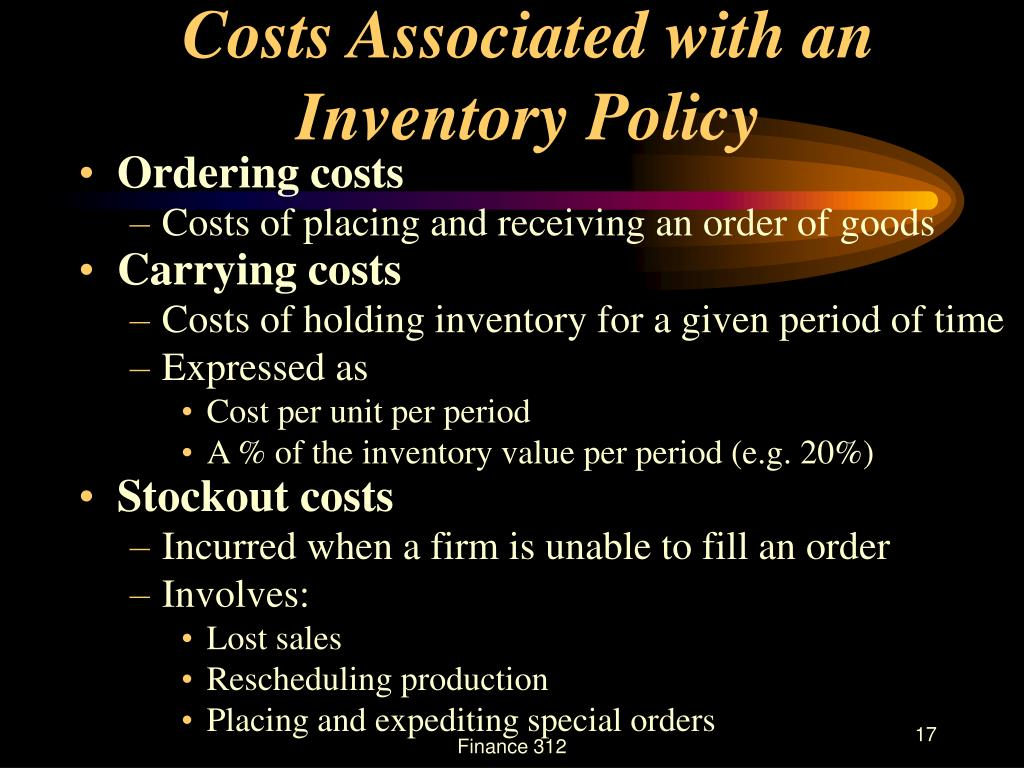 Costs Associated with an Inventory Policy