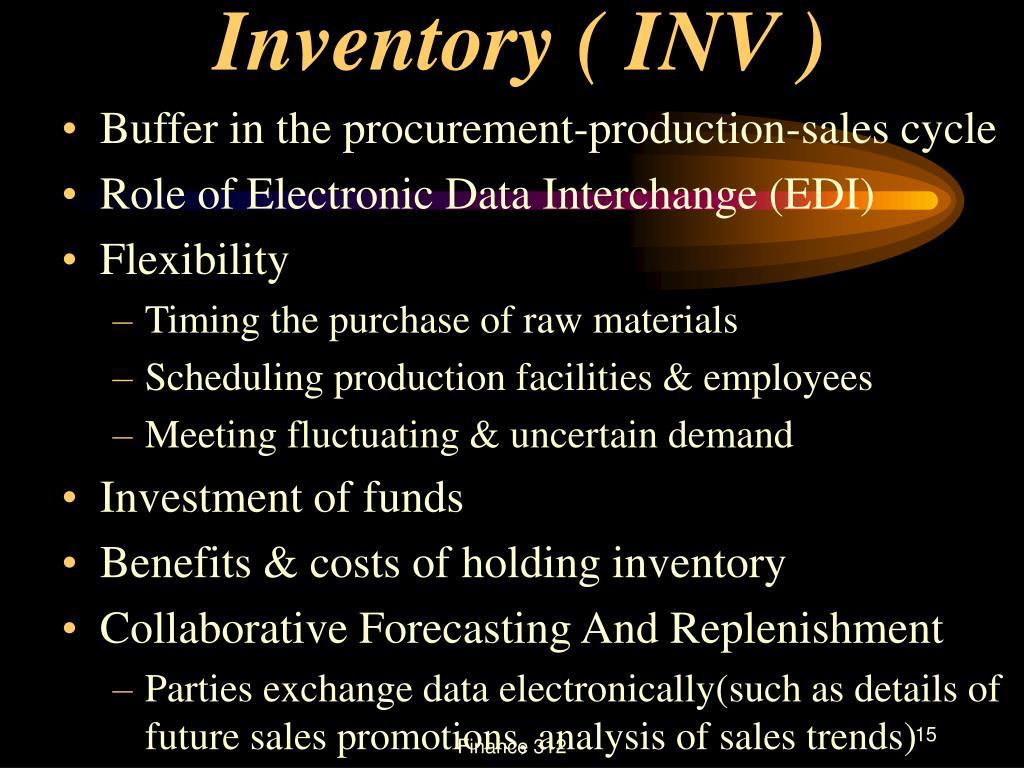 Inventory ( INV )
