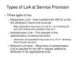 types of loa at service provision