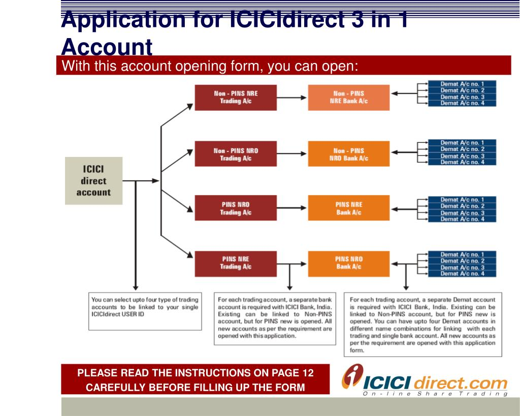 Application for ICICIdirect 3 in 1 Account