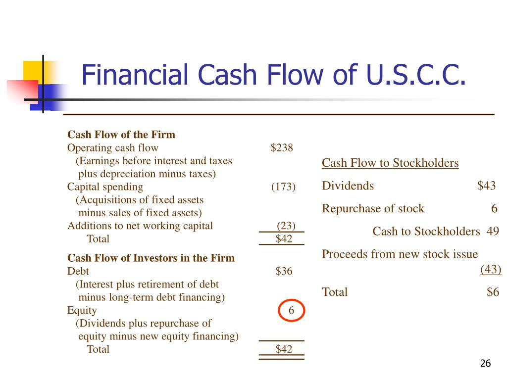 Financial Cash Flow of U.S.C.C.