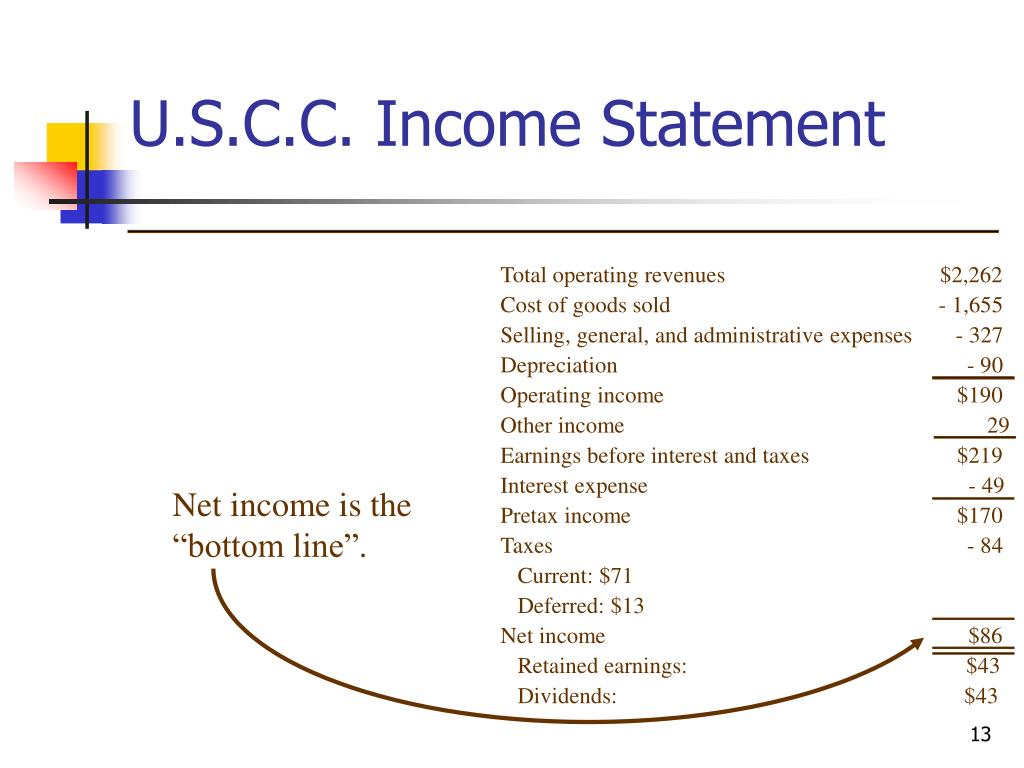 U.S.C.C. Income Statement