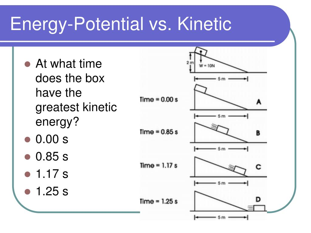 Potential Vs Kinetic Energy Powerpoint Pictures to Pin on – Potential Vs Kinetic Energy Worksheet