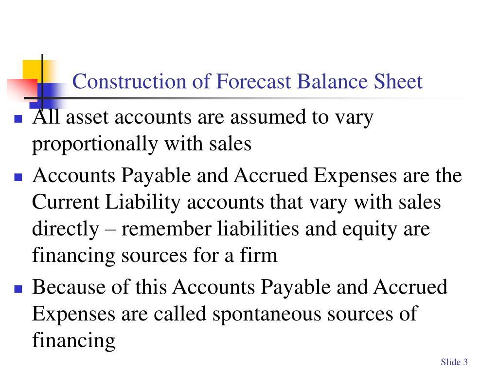 Construction of Forecast Balance Sheet