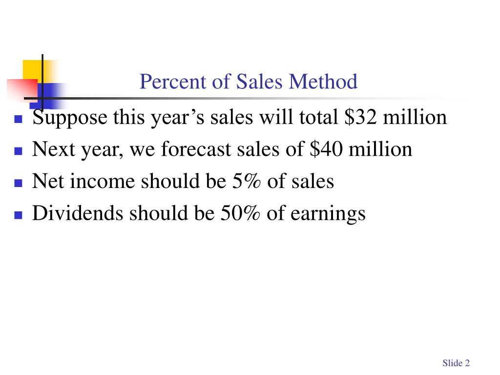 Percent of Sales Method