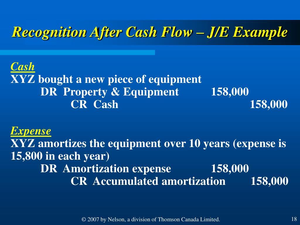 Recognition After Cash Flow – J/E Example