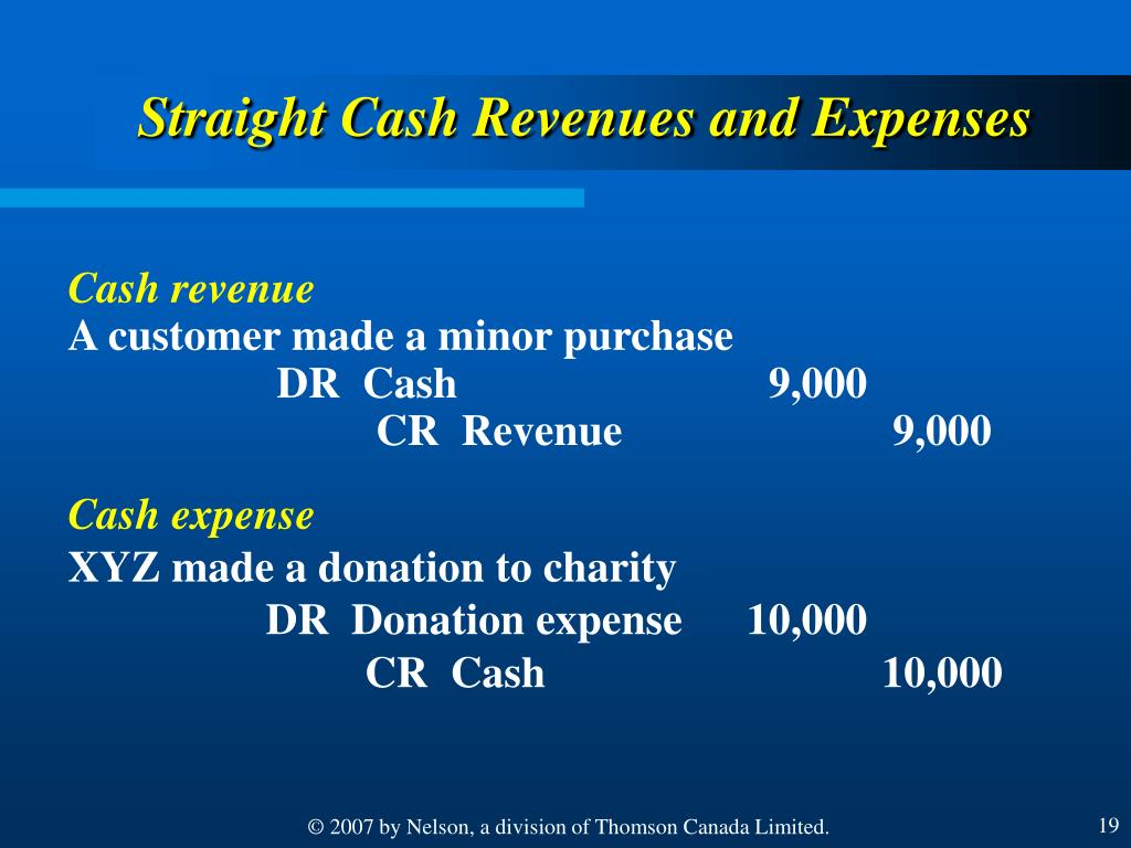 Straight Cash Revenues and Expenses