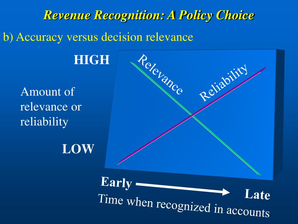 Revenue Recognition: A Policy Choice