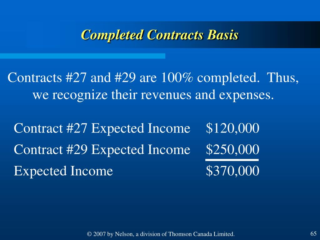 Contract #27 Expected Income $120,000