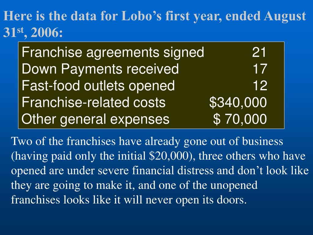 Here is the data for Lobo's first year, ended August 31