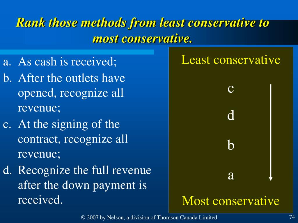 Rank those methods from least conservative to most conservative.