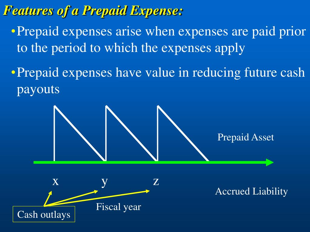 Features of a Prepaid Expense: