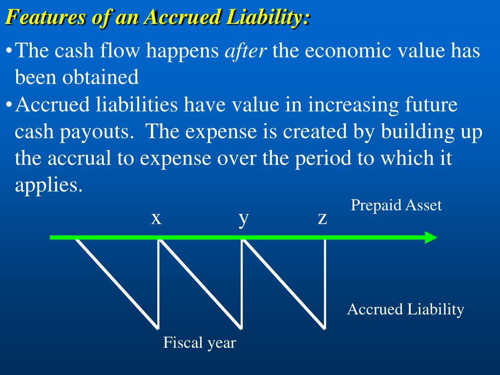 Features of an Accrued Liability: