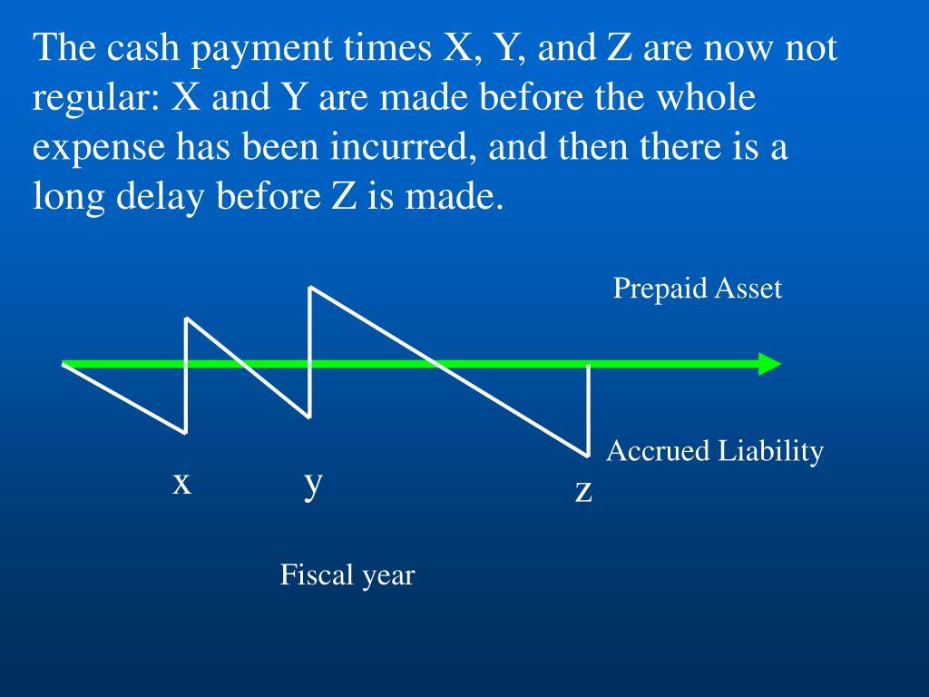 Prepaid Asset
