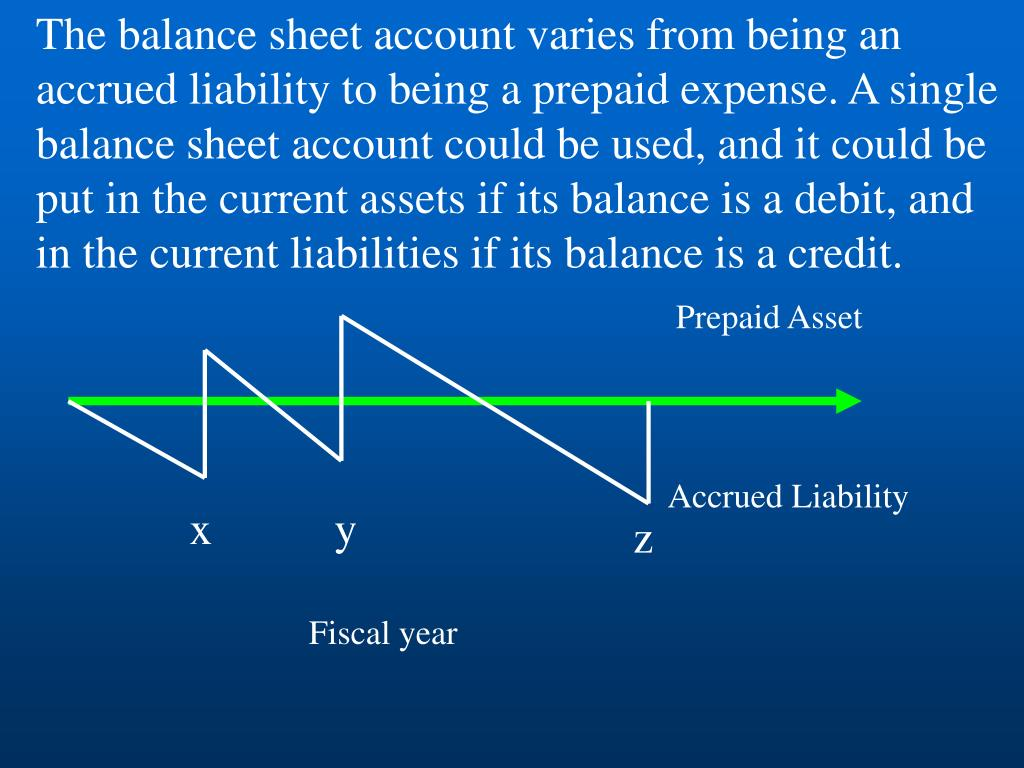 The balance sheet account varies from being an accrued liability to being a prepaid expense. A single balance sheet account could be used, and it could be put in the current assets if its balance is a debit, and in the current liabilities if its balance is a credit.