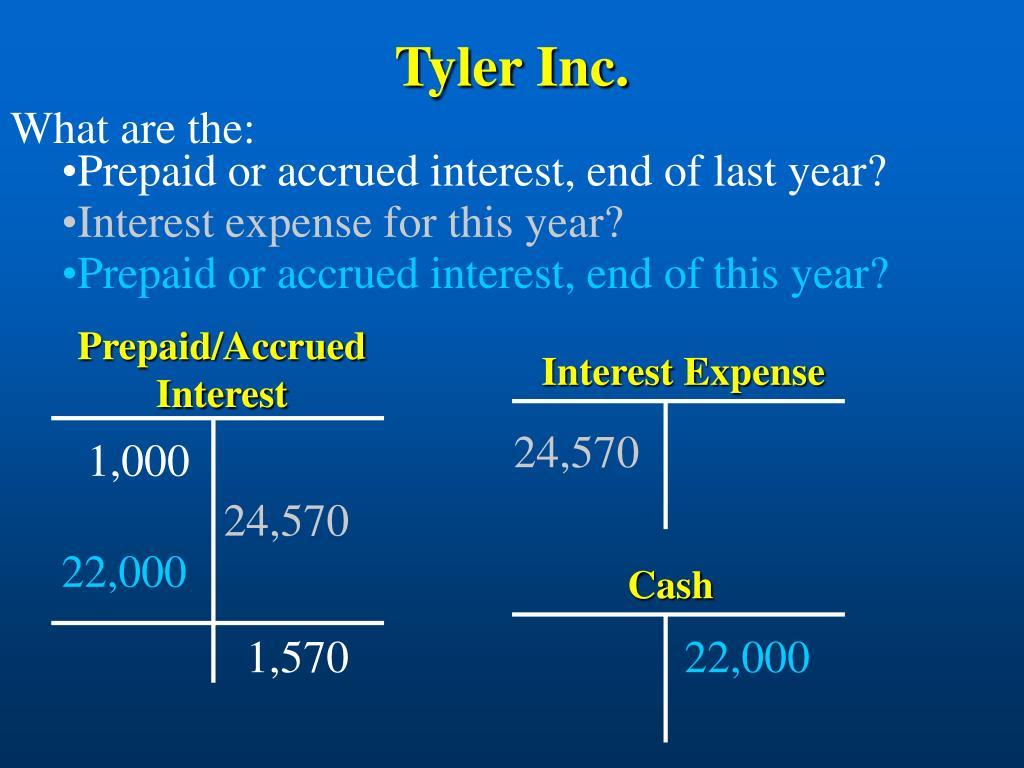 Prepaid or accrued interest, end of last year?