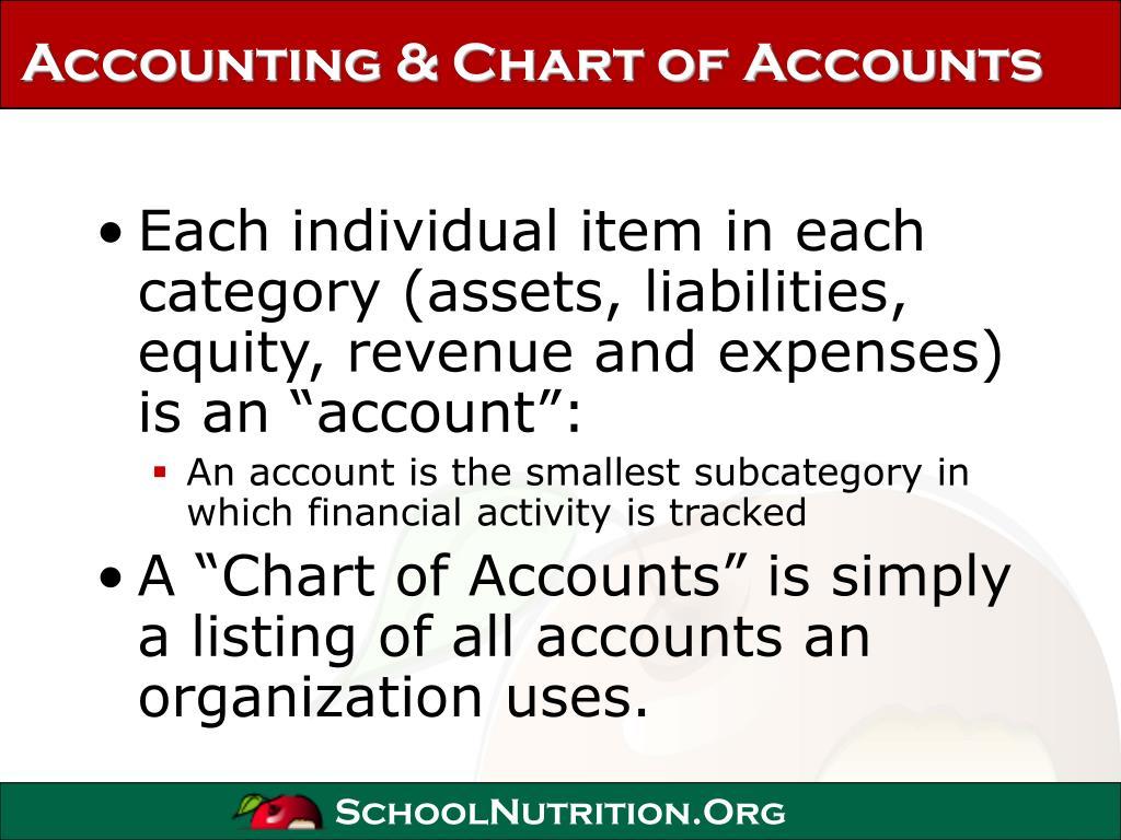 Accounting & Chart of Accounts