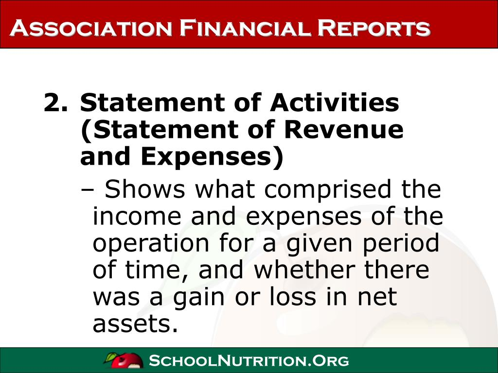 Association Financial Reports