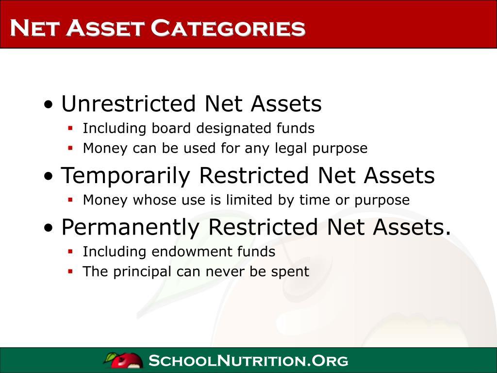 Net Asset Categories