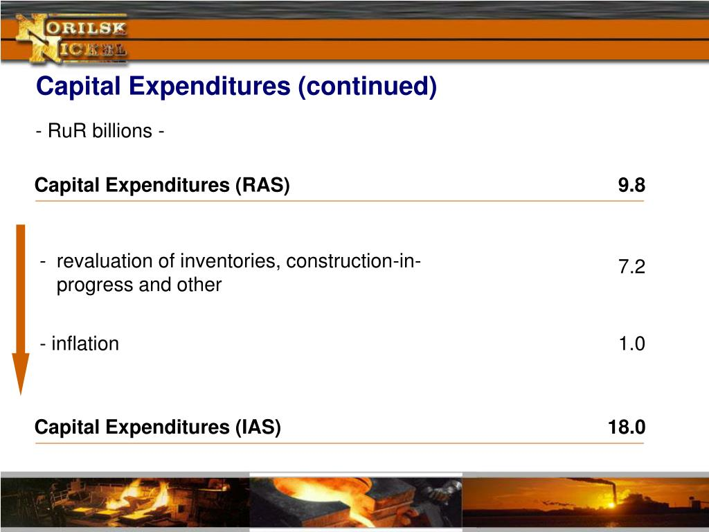 Capital Expenditures (continued)