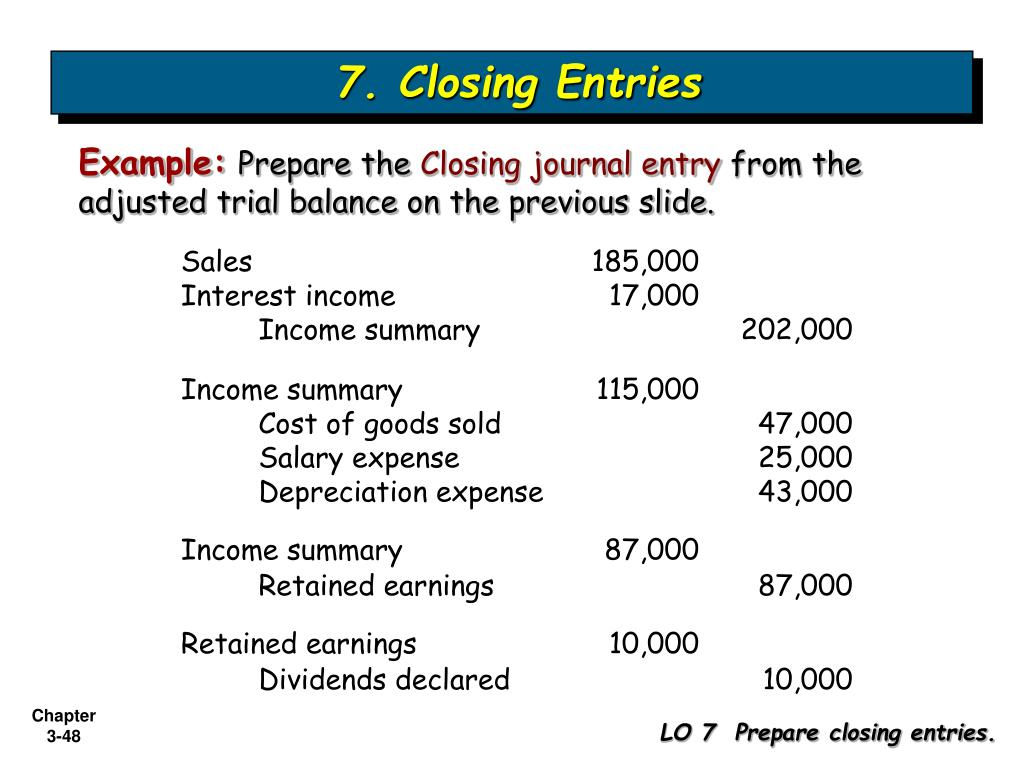 7. Closing Entries