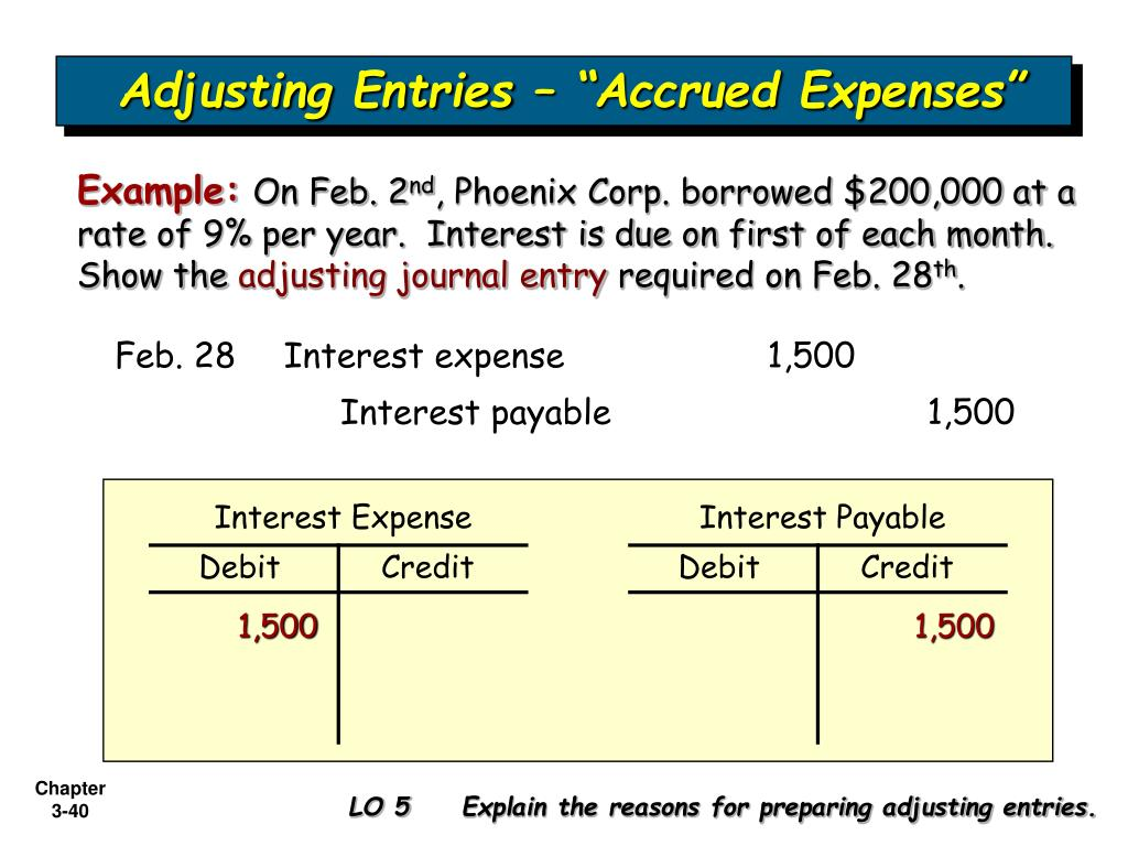 "Adjusting Entries – ""Accrued Expenses"""