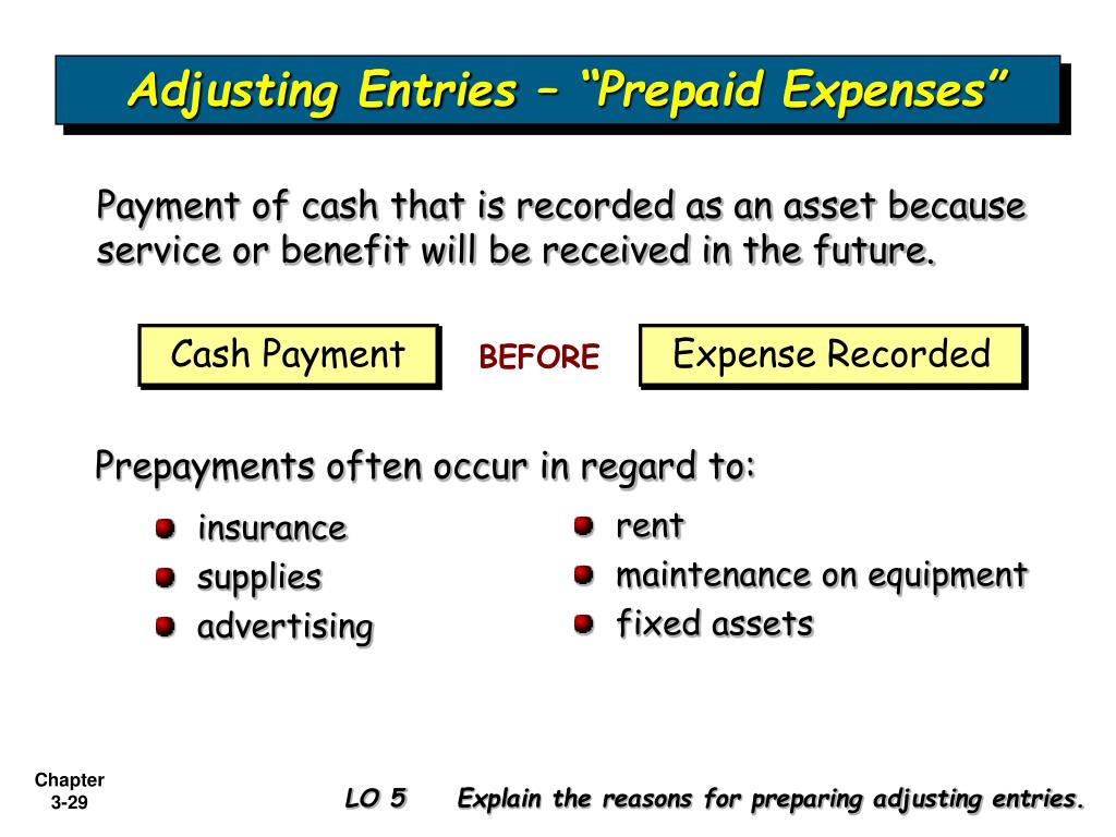 "Adjusting Entries – ""Prepaid Expenses"""
