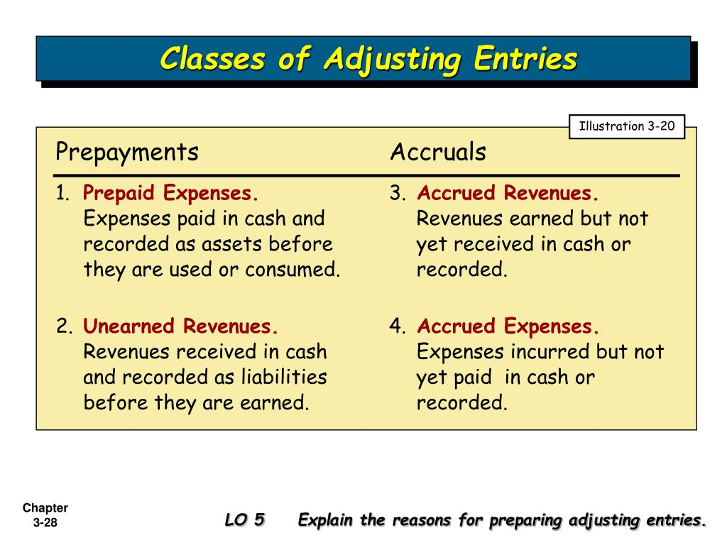 Classes of Adjusting Entries