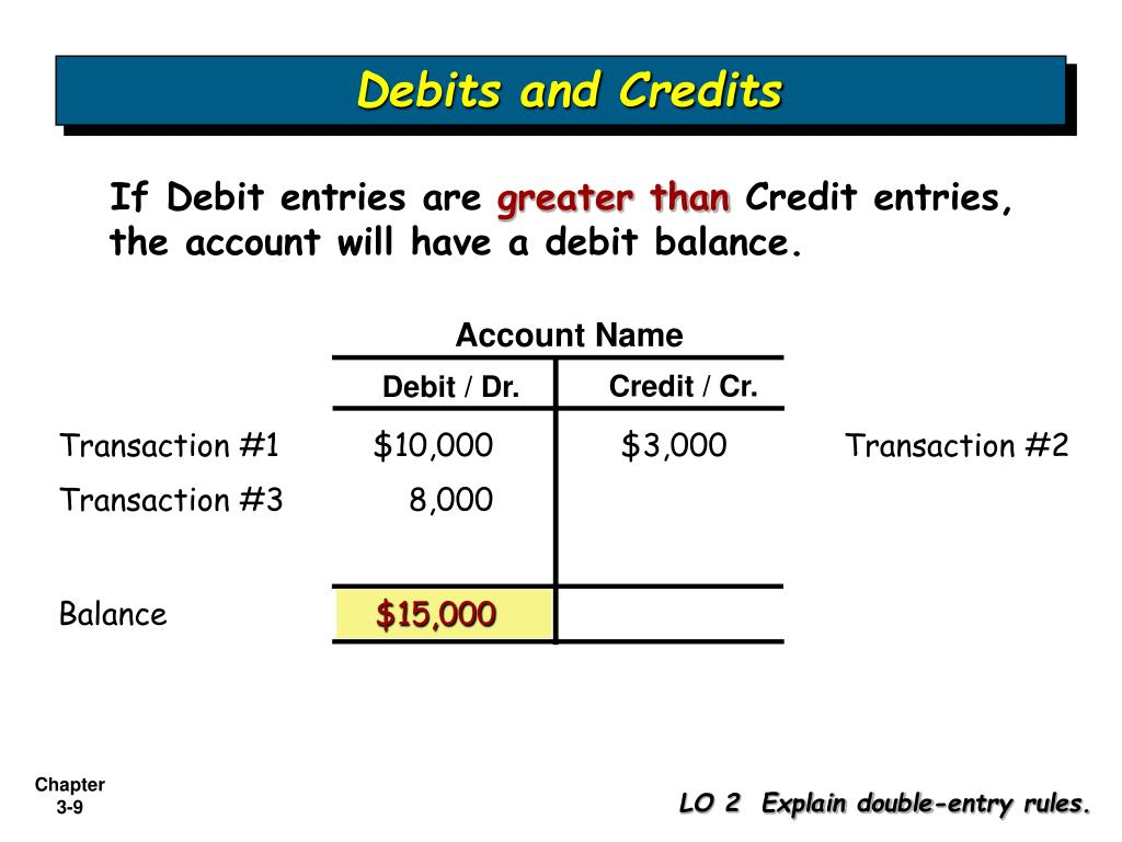 Debits and Credits