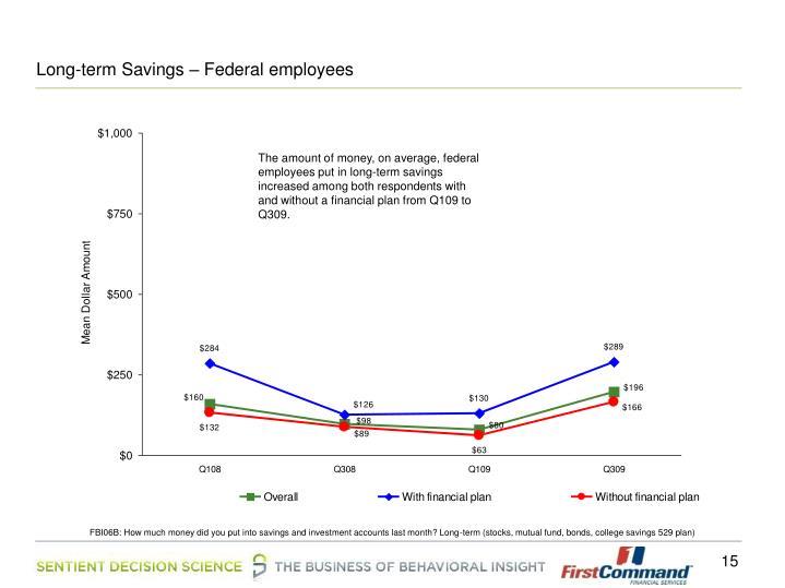 Long-term Savings – Federal employees