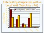 interesting comparison with a local a g church n 46