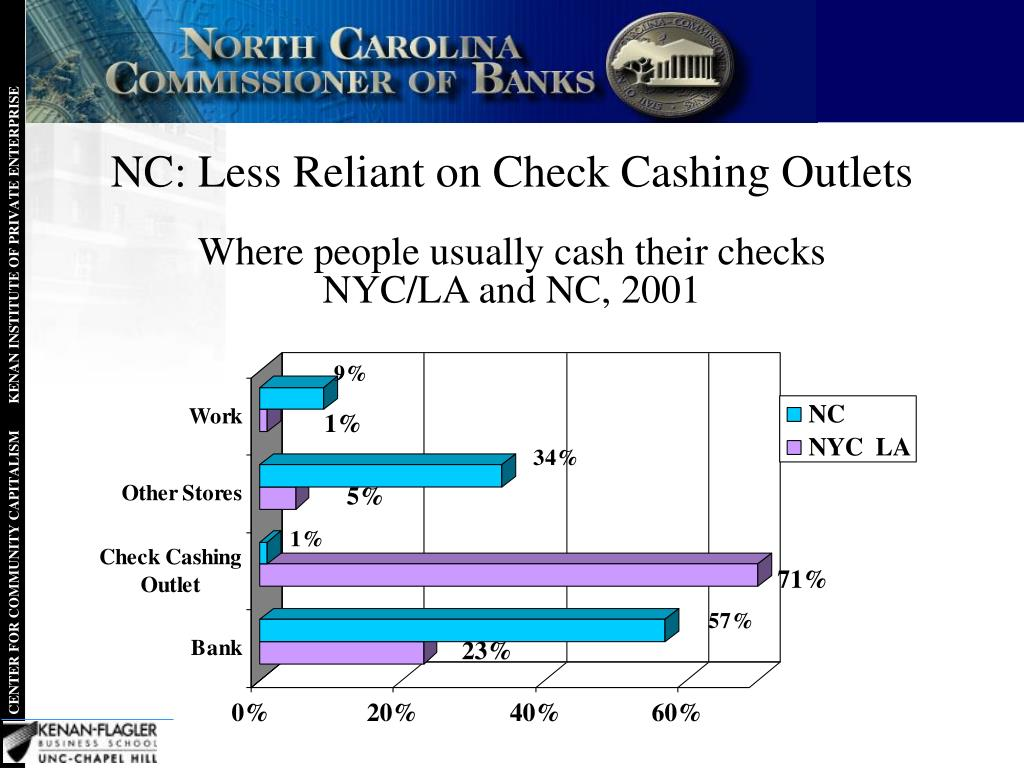 NC: Less Reliant on Check Cashing Outlets