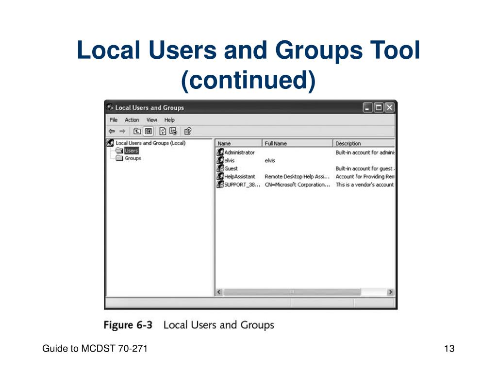 Local Users and Groups Tool (continued)