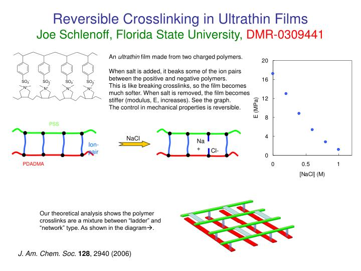 Reversible Crosslinking in Ultrathin Films