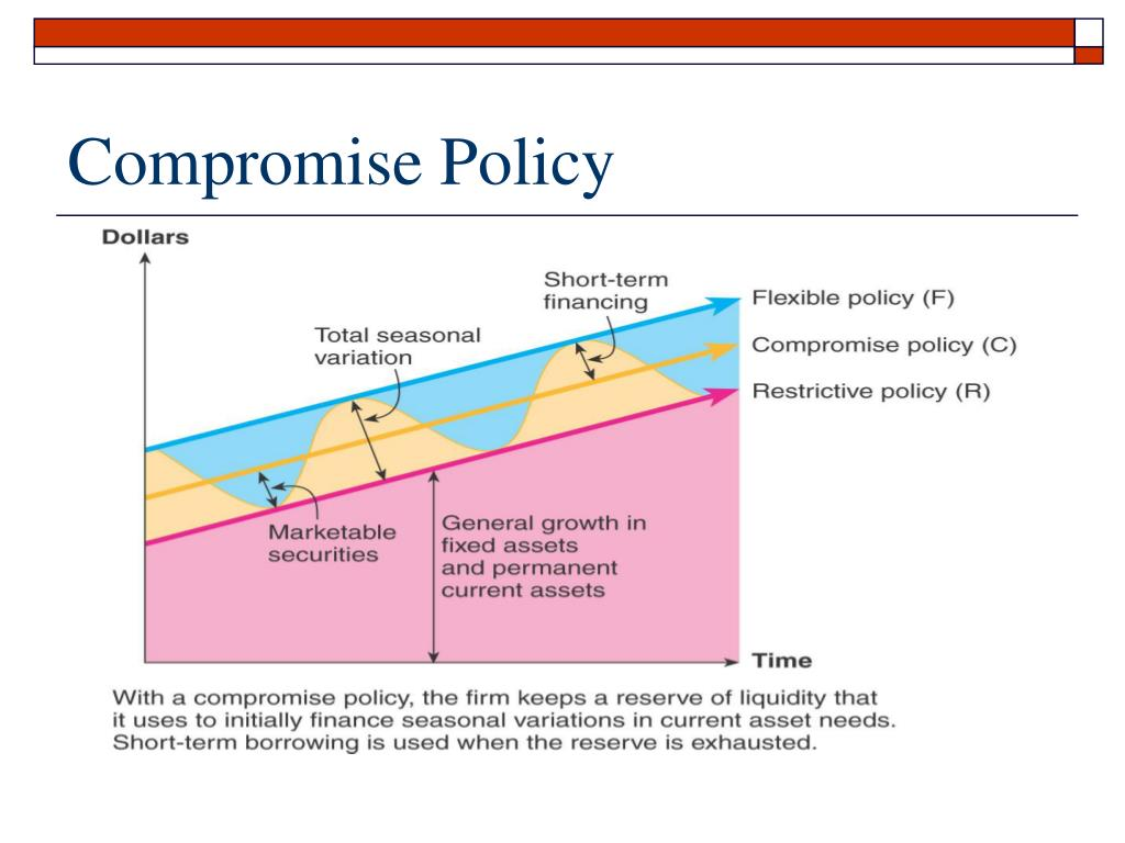 Compromise Policy