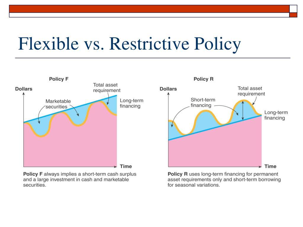 Flexible vs. Restrictive Policy
