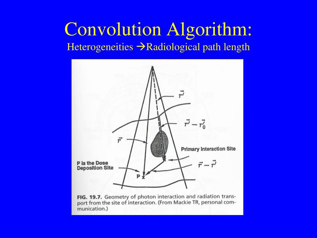 Convolution Algorithm:
