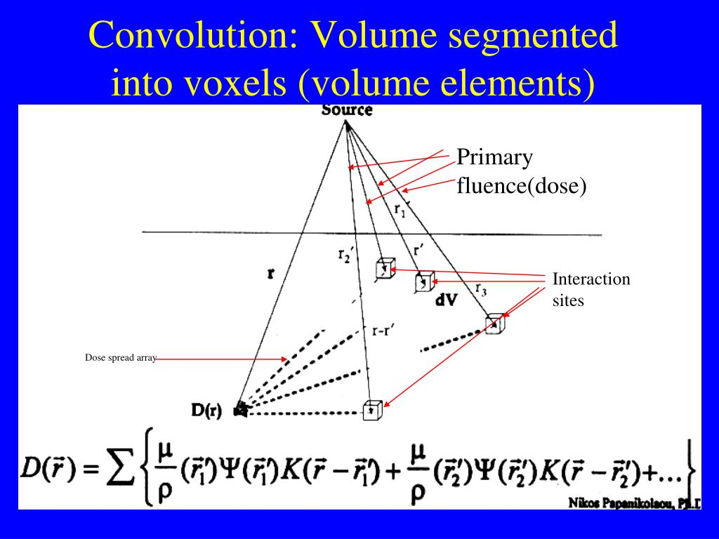 Convolution: Volume segmented into voxels (volume elements)