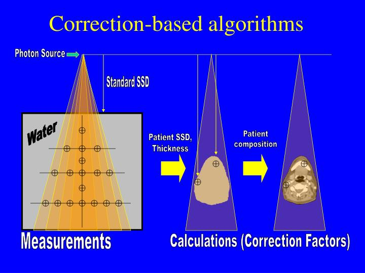 Correction based algorithms
