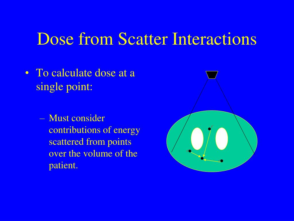 Dose from Scatter Interactions