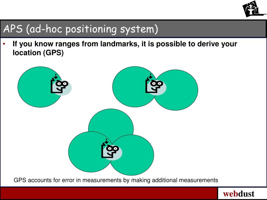APS (ad-hoc positioning system)