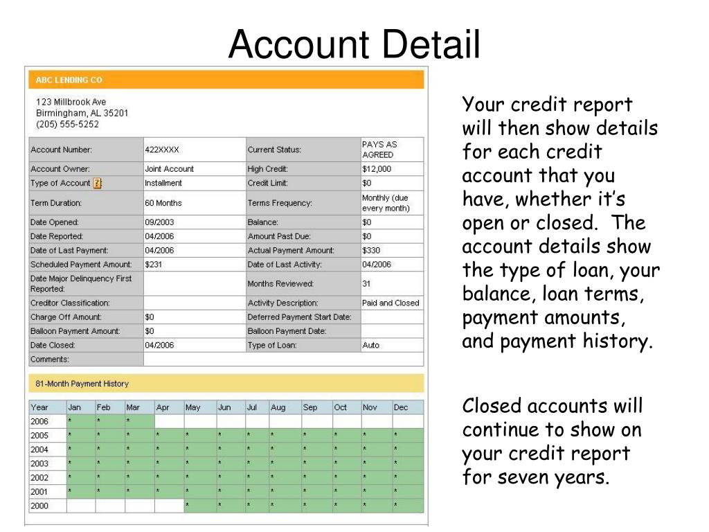 Account Detail