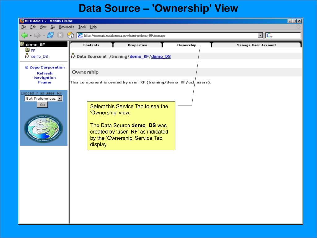 Data Source – 'Ownership' View