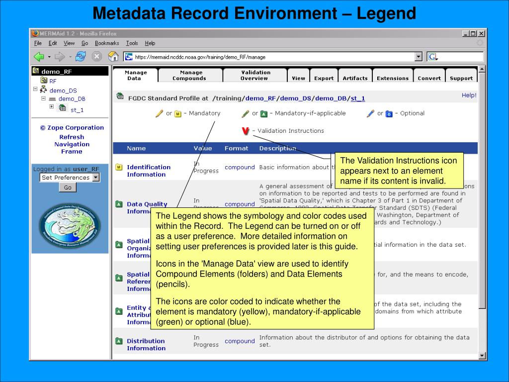 Metadata Record Environment – Legend